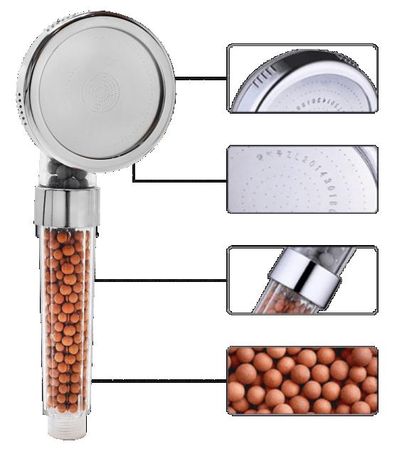 Ionic Shower Head Handheld